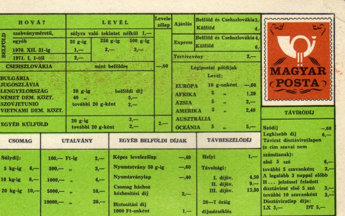 Magyar posta - 1970