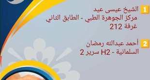 أسماء المرضى من أهالي القريةتحديث ٥/١/٢٠١٨…