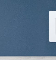 smarter in wall outlet [ 1900 x 617 Pixel ]
