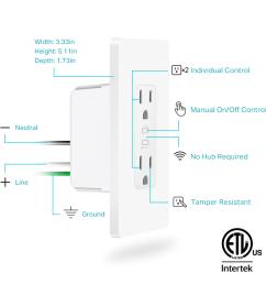 mode 3 socket wiring diagram [ 1040 x 1040 Pixel ]