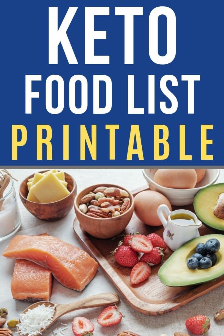 image of keto food list printable