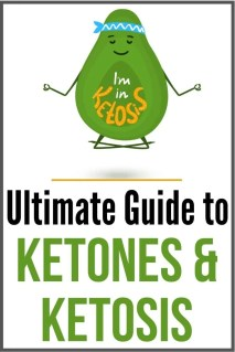 "Graphic with an avocado cartoon that says ""ketosis"""