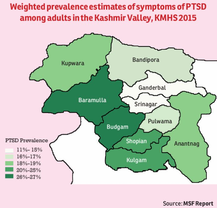 Symptoms-of-PTSD-among-adults-in-Kashmir-report-by-MSF