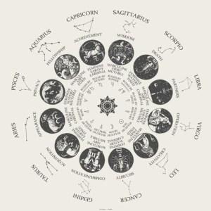 Rozmowa o Tobie, kosmogram, cz. 1