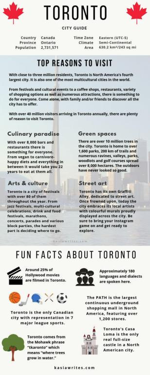 There are plenty of reason to travel to Toronto, from festivals and cultural events to coffee shops, restaurants, shopping as well as numerous attractions.