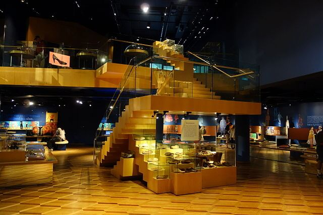 10 Exciting museums in Toronto to explore on your next visit   kasiawrites cultural travel