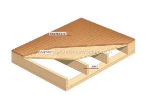 床の構造について