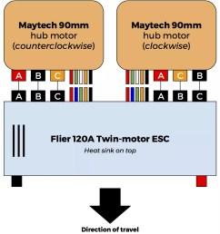 wiring maytech hub motors to flier twin esc electronics kaspars rh kaspars net dual motor esc wiring rc servo wiring diagram [ 977 x 1066 Pixel ]