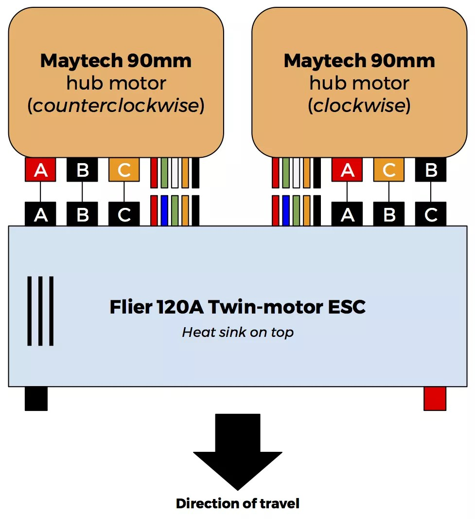 medium resolution of wiring maytech hub motor to flier twin esc