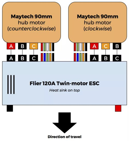 small resolution of wiring maytech hub motor to flier twin esc