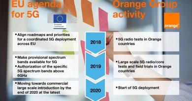 Orange Polska przedstawił plan dojścia do5G