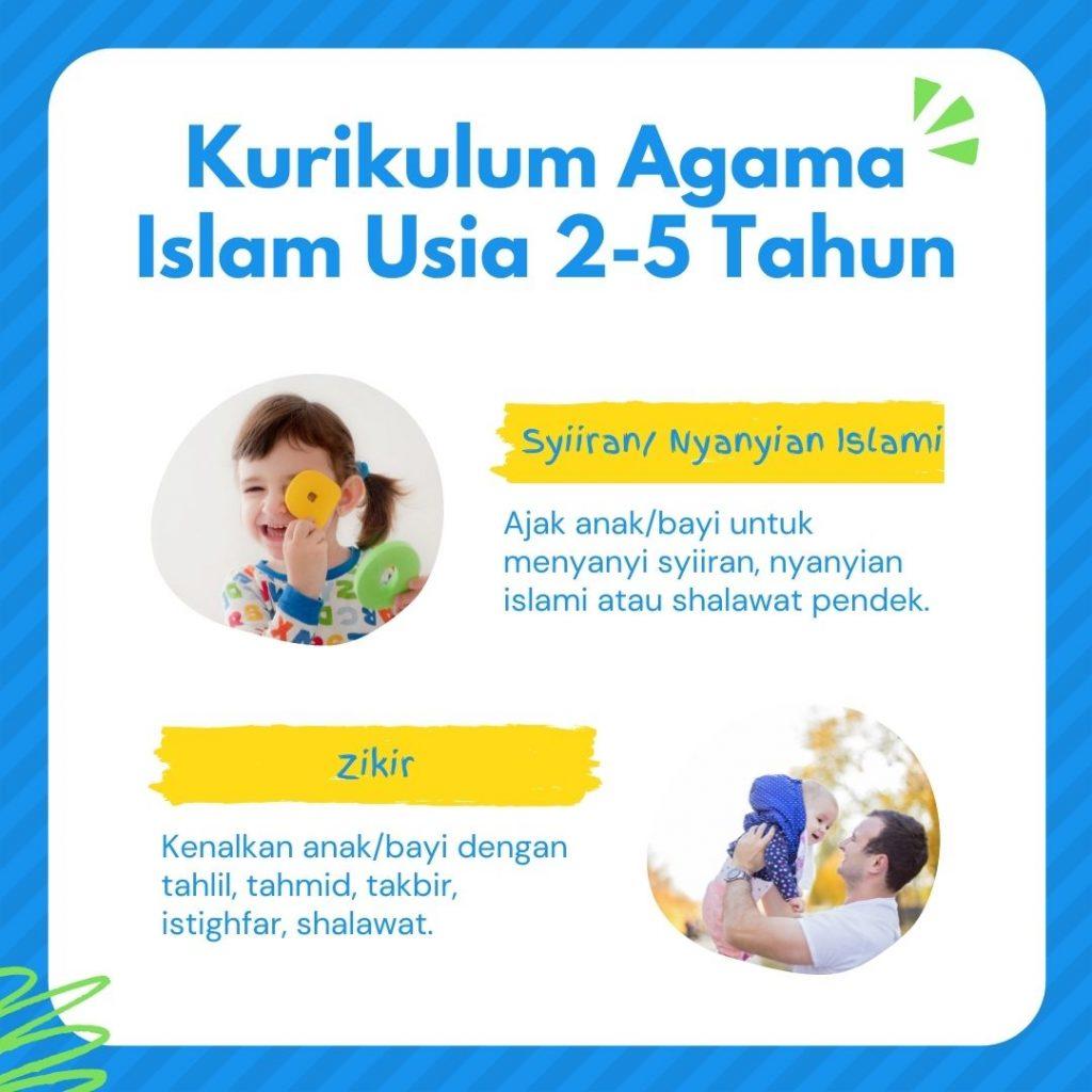 Kurikulum Agama Islam untuk Anak 0-5 Tahun 1