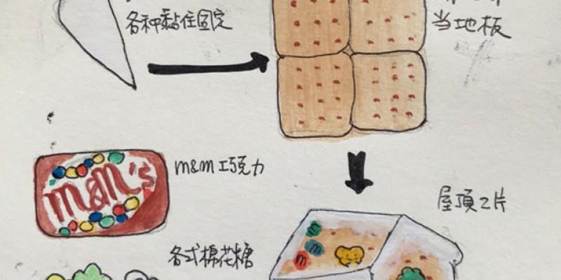 營養口糧薑餅屋 | 聖誕節應景好簡單