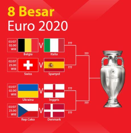 Jadwal Perempatfinal Piala Eropa Euro 2020