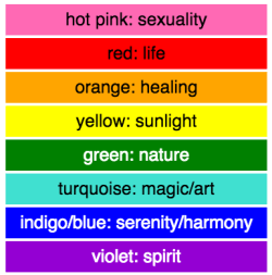Screenshot-2015-10-24-07.54.08-297x300 The History of Homosexuality: The Pride Flag