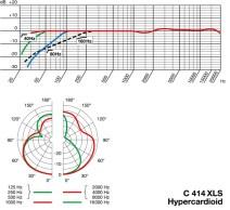 xls-hypercardiod