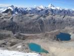 Urus summit view