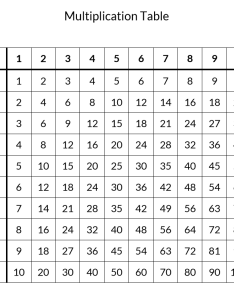 also free printable multiplication table completed and blank rh kateshomeschoolmath