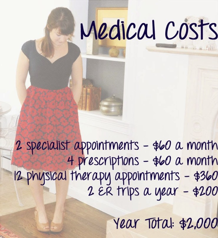 Medical Costs of Chronic Pain - Kate the (Almost) Great