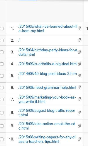 Most Popular Posts in September