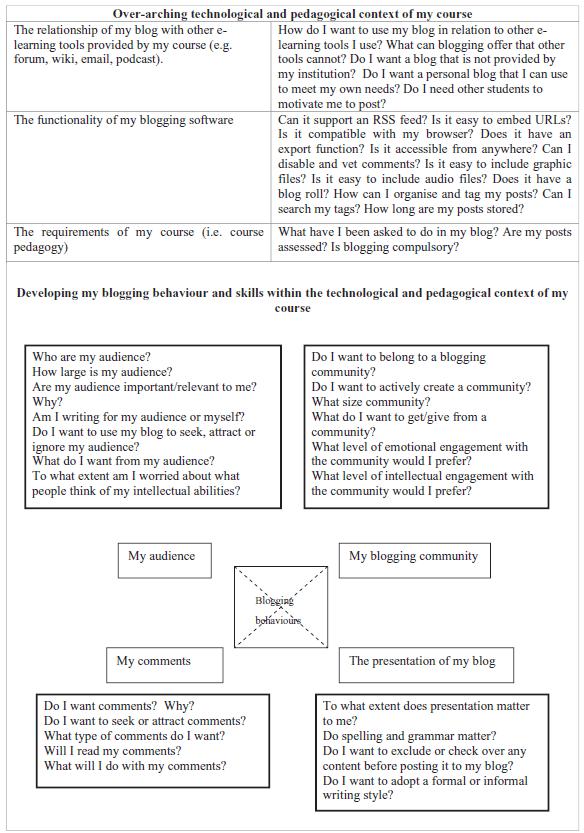 kerawalla-et-al-2009-p-39-framework