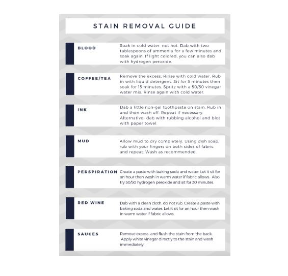 laundry day stain removal printable