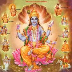 Dashavtar of Loard Vishnu