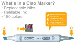 Copic Ciao Marker Features