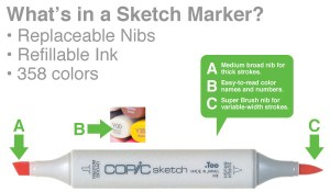 Sketch Copic Marker Features