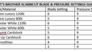 Brother scanncut blade settings guide Scan N Cut Scan t