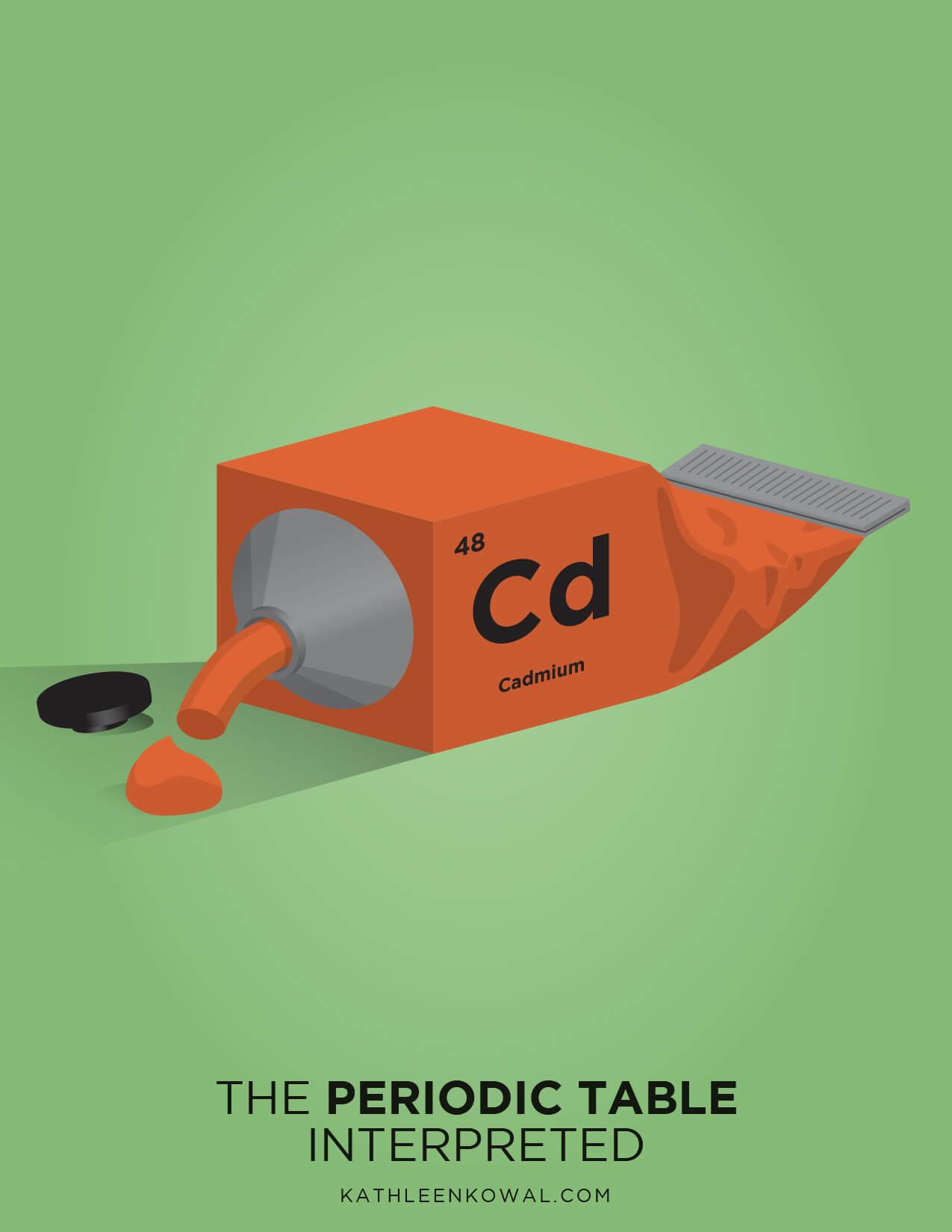 Periodic Table Interpreted Series - Kathleen Kowal