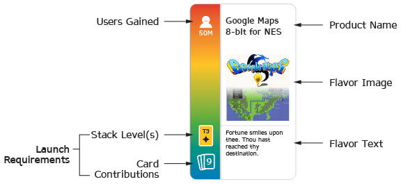 Launch Card Diagram