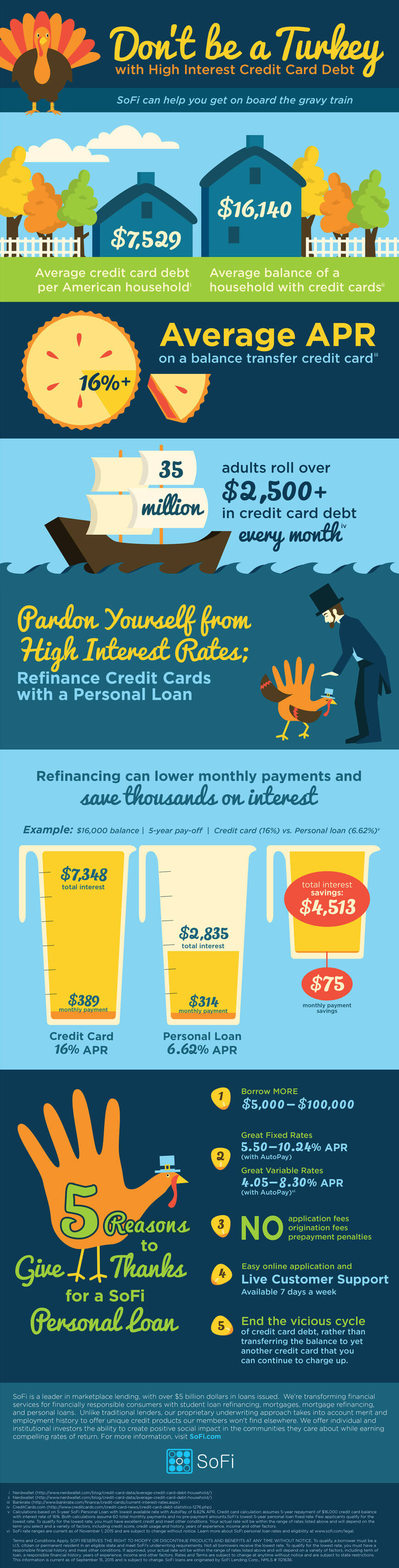 pay-off-credit-card-debt-infographic