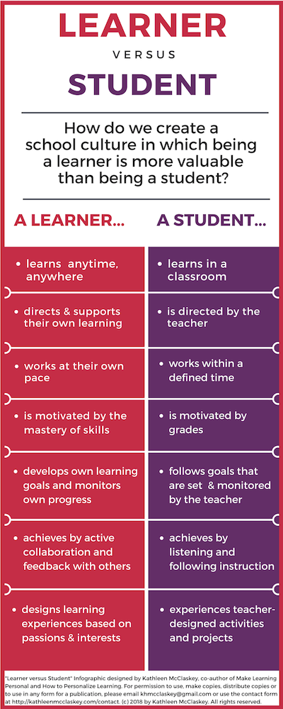 learner vs student who do you want in your classroom make