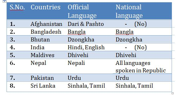 Language provisions in Nepal's 2015 constitution and lessons