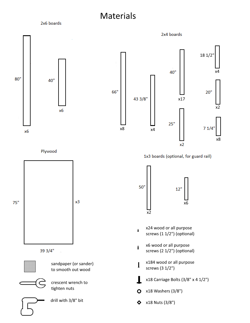 Copy of triple bunk bed plans page 1 (materials)