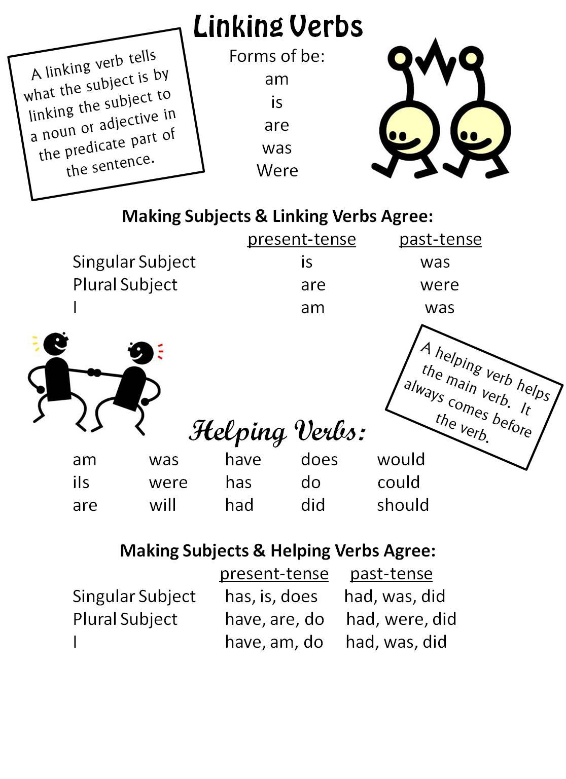 Free L K G Verb Nd Help G Verb Reference Poster K Thy Hutto