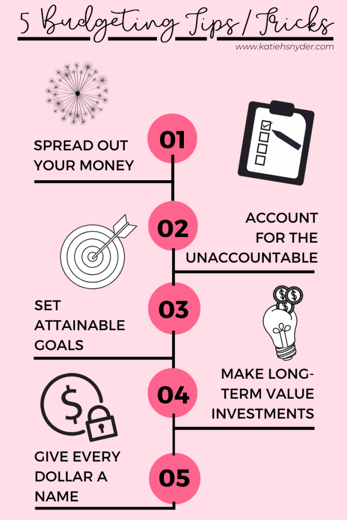 5 Budgeting Tips and Tricks - www.katiehsnyder.com
