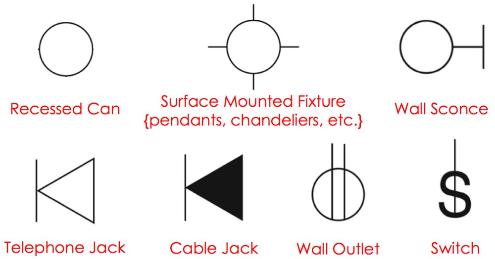 medium resolution of photos of electrical outlet symbol circuit schematic