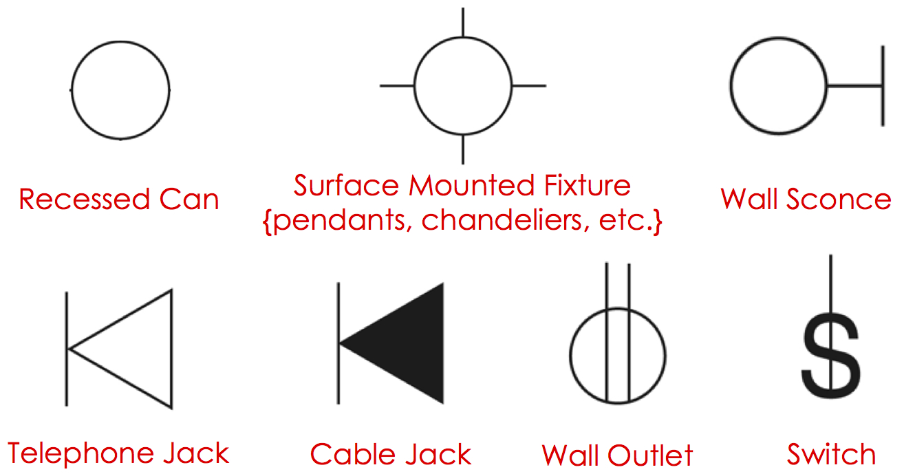 hight resolution of photos of electrical outlet symbol circuit schematic