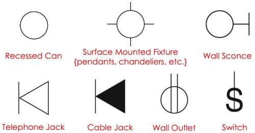 small resolution of photos of electrical outlet symbol circuit schematic
