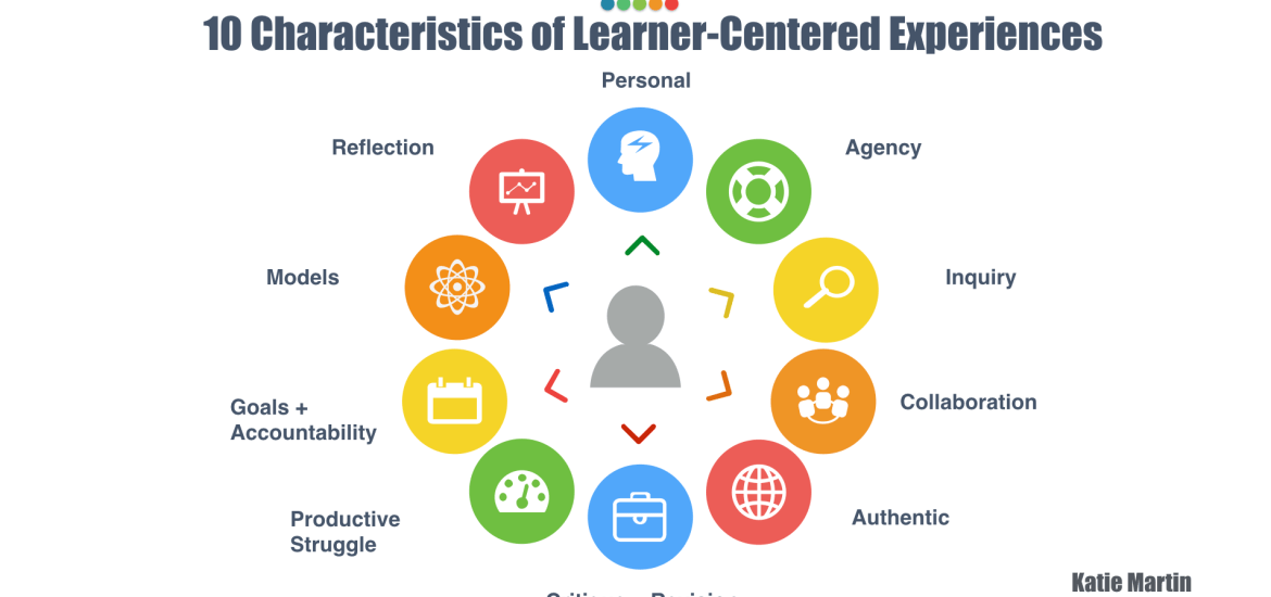 10 Characteristics of Learner Centered Experiences – KATIE MARTIN