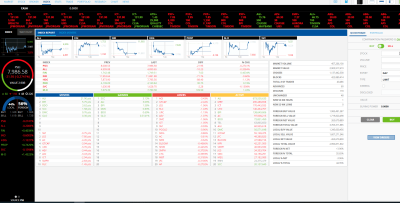 FirstMetroSec Pro indices page