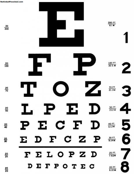 typical eye chart