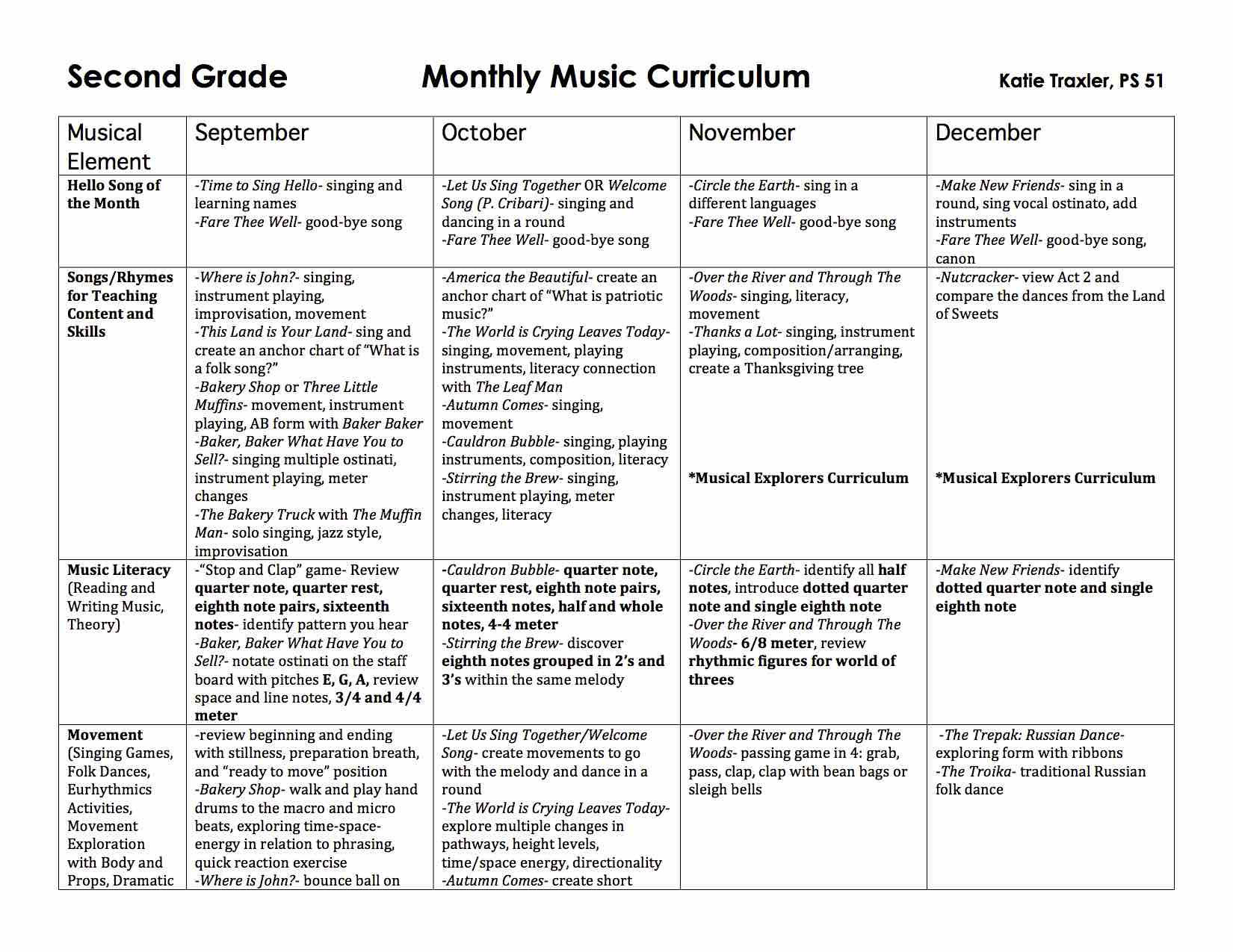 Second Grade Music Curriculum Maps
