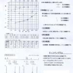 検査結果(経過_1)