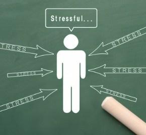 頭痛(偏頭痛、群発性頭痛)とストレス(自律神経)