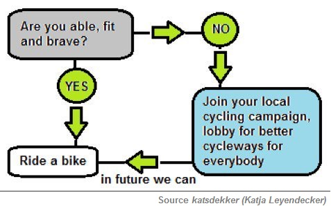 cycling_campaigning