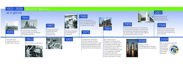 BP We Are TxC Booklet « katsola