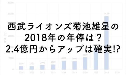 西武ライオンズ菊池雄星の2018年の年俸は?2.4億円からアップは確実!?のアイキャッチ画像